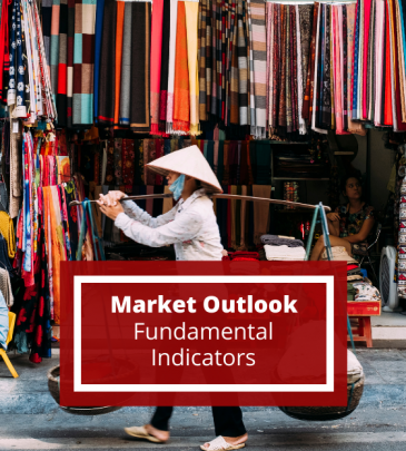 Market Outlook Using Fundamental Indicators