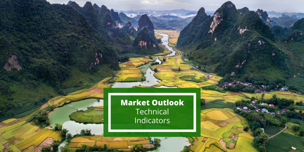 Market Outlook – Technical